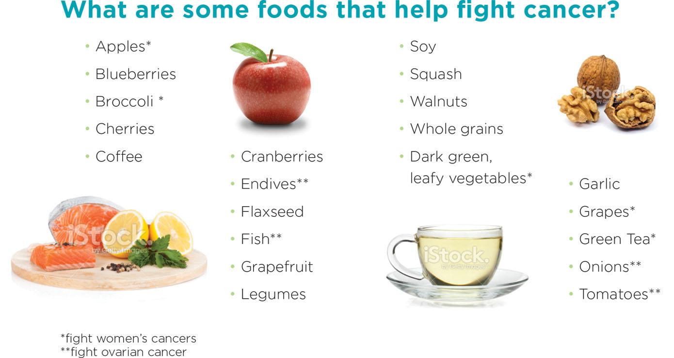 Ovarian Cancer Knowledge Southwest Florida S Health And Wellness Magazine