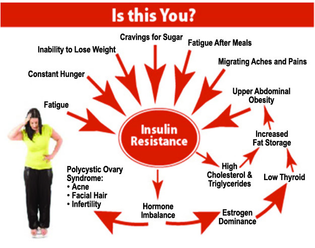 Photo of No More Resolutions to Lose Weight!