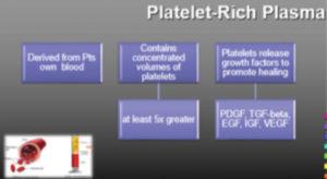 What is Platelet-Rich Plasma-PRP